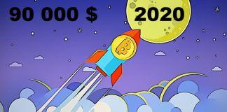5 důvodů, proč Bitcoin v roce 2021 předvede obrovské rallye