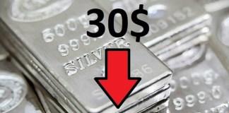 Je čas prodávat stříbro? Vytváří vzorec prasklé bubliny!