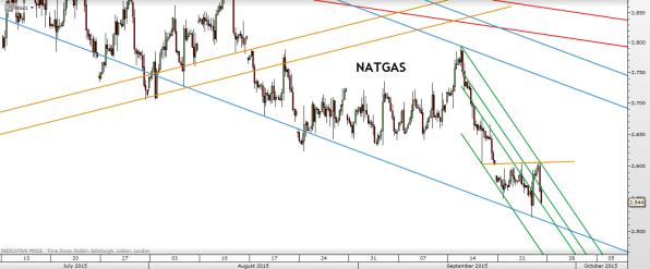 natgas22