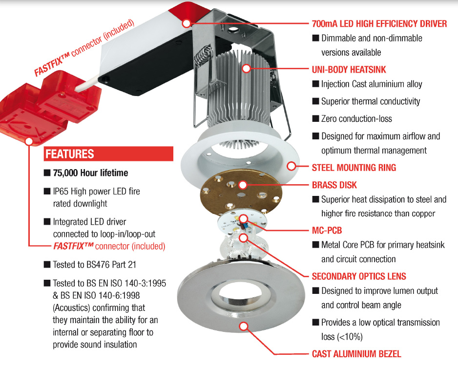 Aurora I9 LED Downlights With Fastfix Connectors