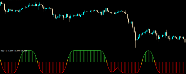 Rider trend forex trading mt4 indicator