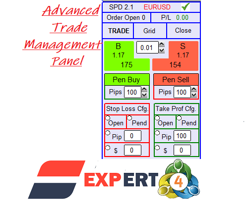 Advanced moveable trade management panel for mt4 trading robot mt4 ea