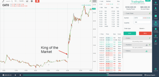 King of the Market