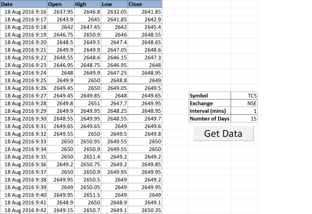 Live Intraday Stock Data in Excel Sheet