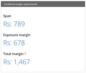usd-inr-margin