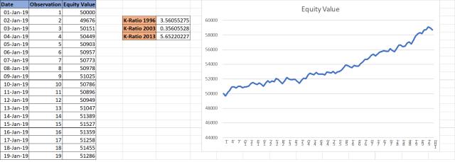 K-Ratio Excel Sheet