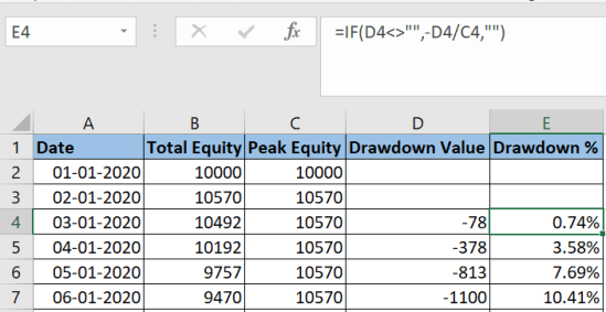Calculate Drawdown in an Excel Sheet 5