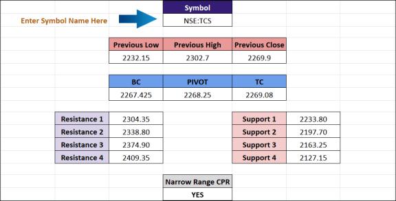 CPR Spreadsheet 3