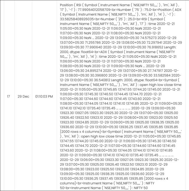 Tradetron Notification 25