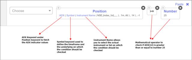 Tradetron Keywords 2