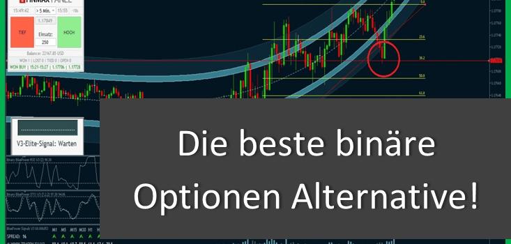 Binäre Optionen Alternativen – CFDs ersetzen binäre Optionen?!