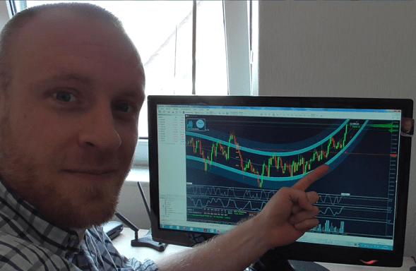 CFD Trading Anleitung für Anfänger von einem Profi Trader