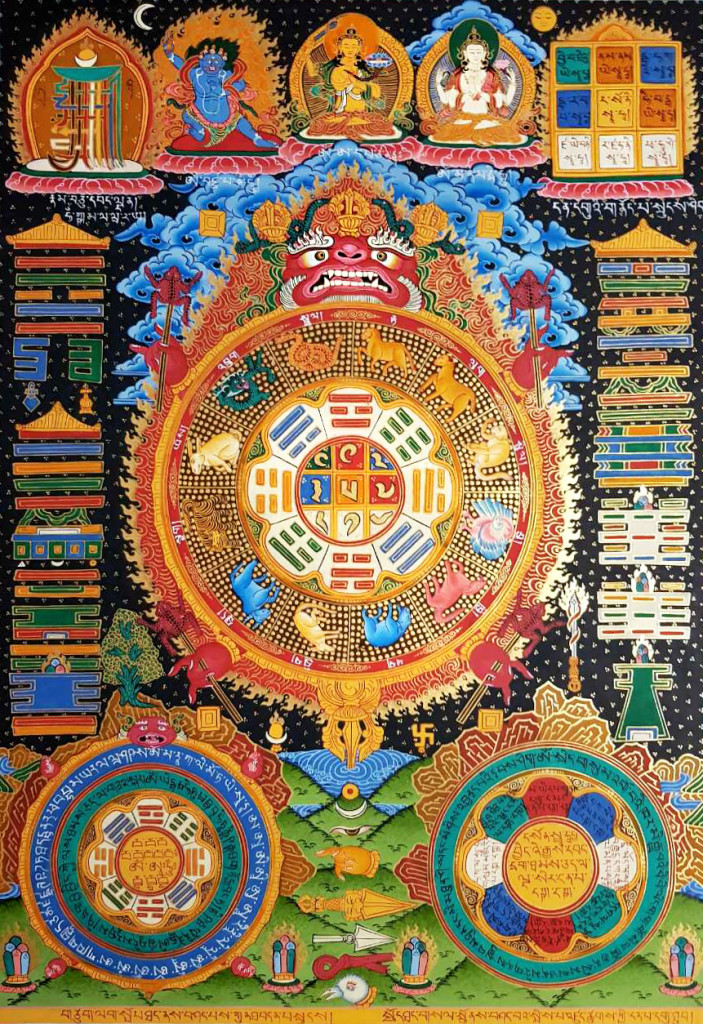 Tibetan Astrology Thangka Traditionalartofnepal