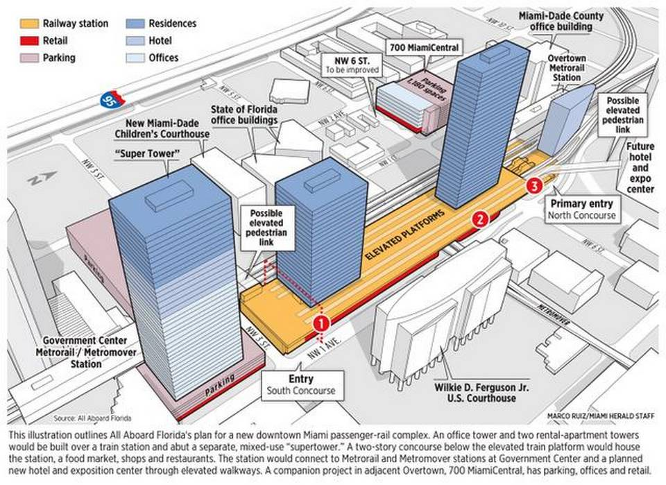 Massive MiamiCentral train station would be a new urban hub downtown. Credit: Miami Herald