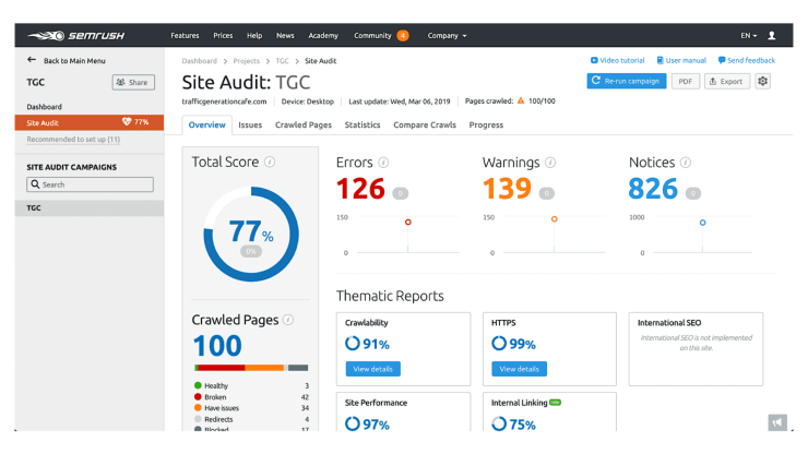 The results of a SEMrush site audit