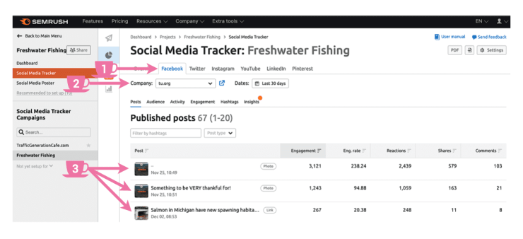 How to find top-performing content in Social Media Tracker