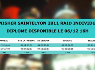 Saintélyon: finisher de bronze