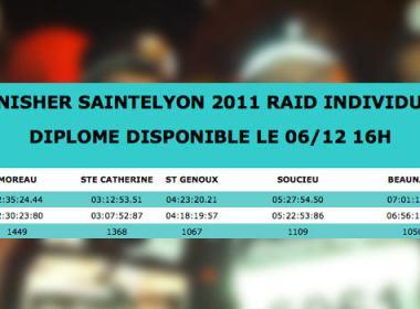 Saintélyon: finisher de bronze