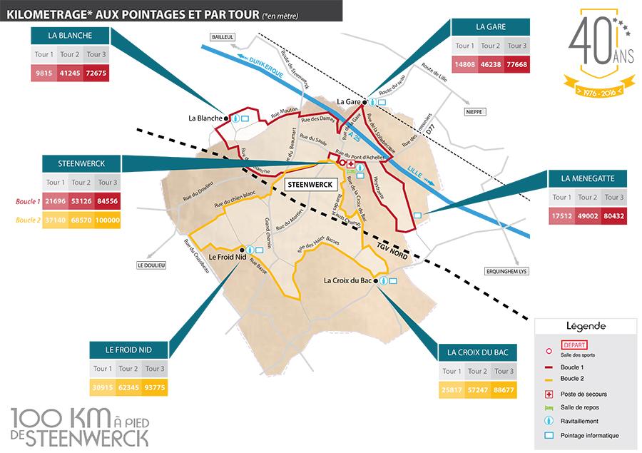 2016 - CARTE ET KILOMETRE des 100km de Steenwerck