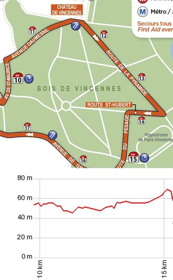 Parcours de semi de Paris: KM10 à KM15