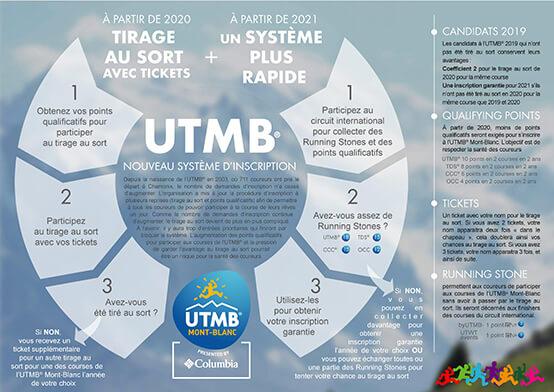 Inscription et tirage au sort aux course UTMB: Running Stones et tickets
