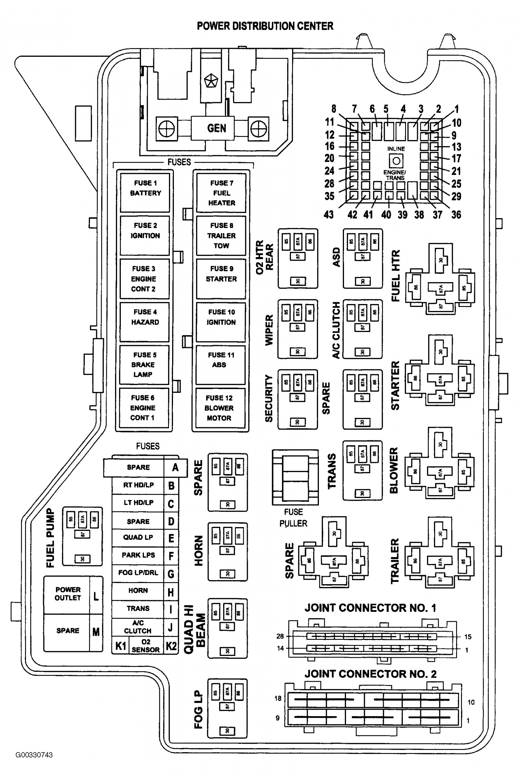 2005 Dodge Durango Interior Fuse Box Diagram