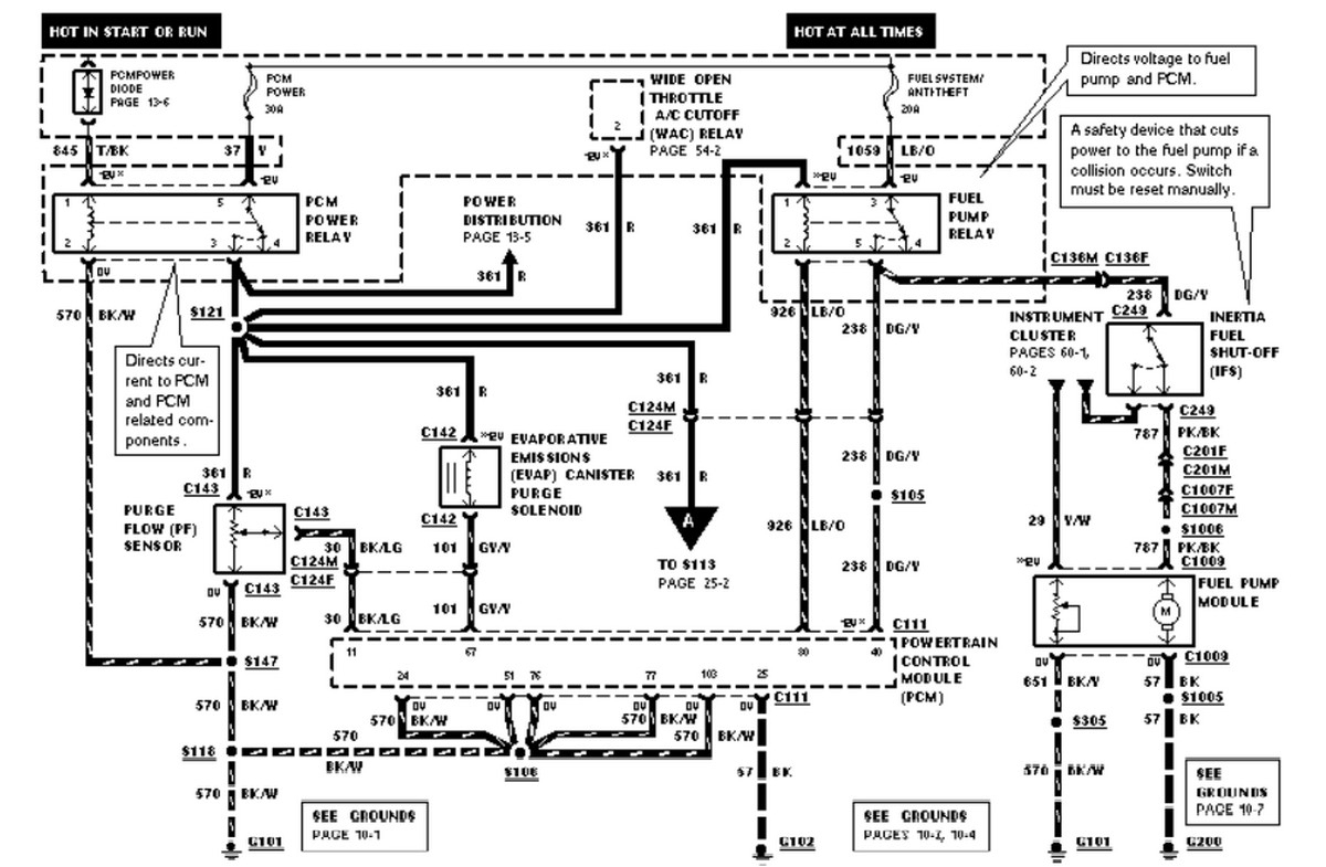 Ford Ranger Trailer Wiring Harness Diagram