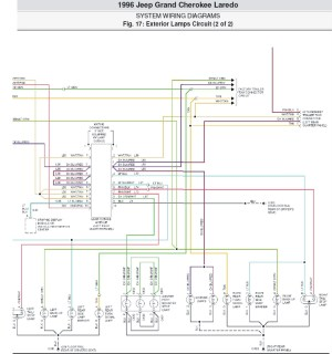 1997 Jeep Grand Cherokee Trailer Wiring Diagram | Trailer