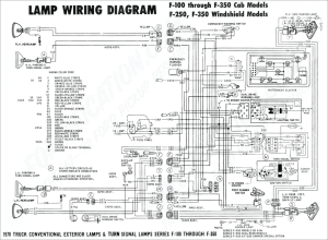 2016 Ford F150 Trailer Wiring Harness Diagram | Trailer