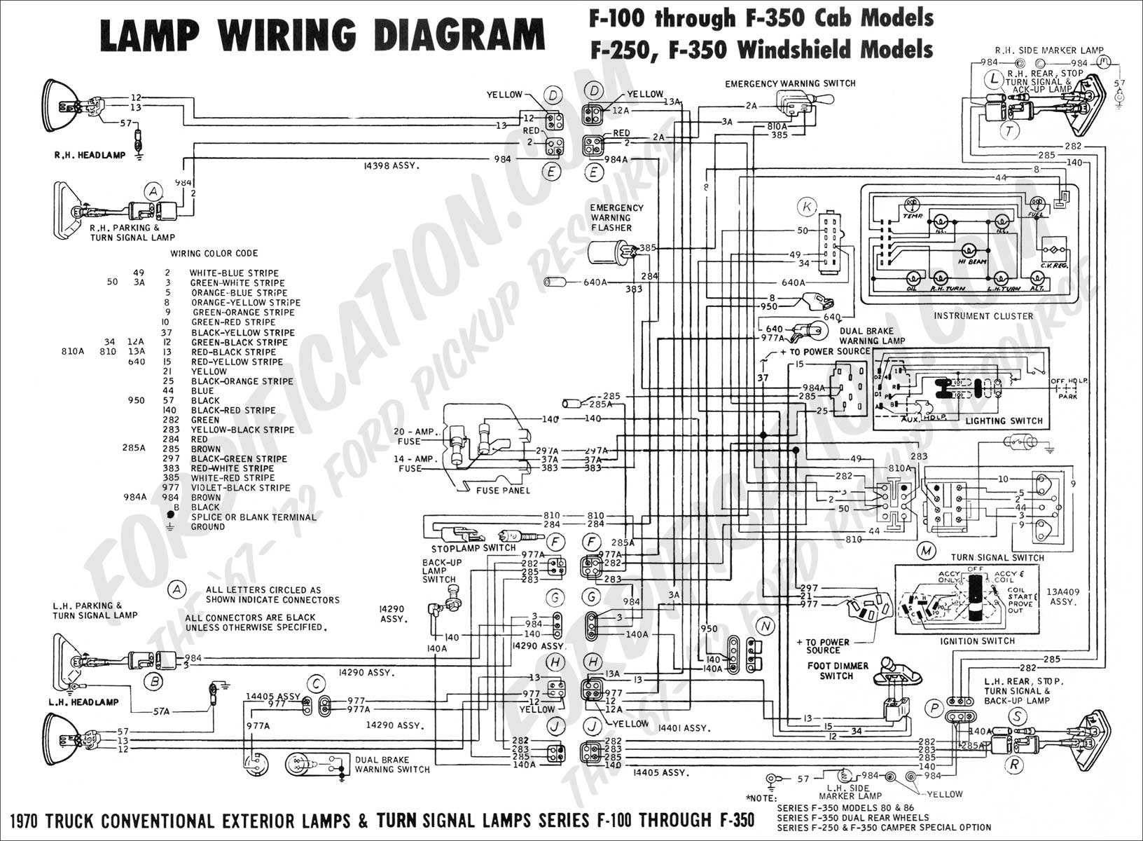 97 E150 Wiring Diagram