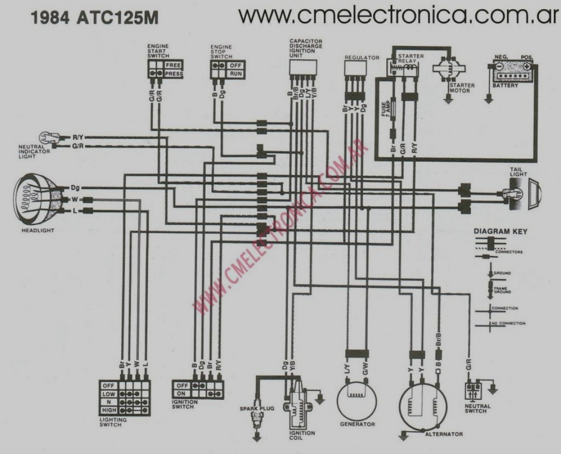 Cable Design Diagram