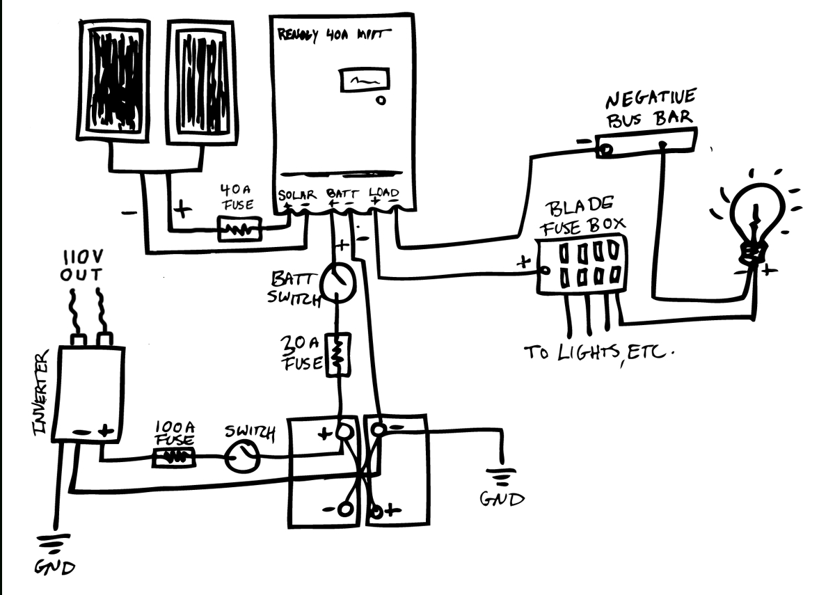 Lef 5 Wiring Diagram