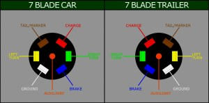 Seven Blade Trailer Wiring Diagram | Trailer Wiring Diagram