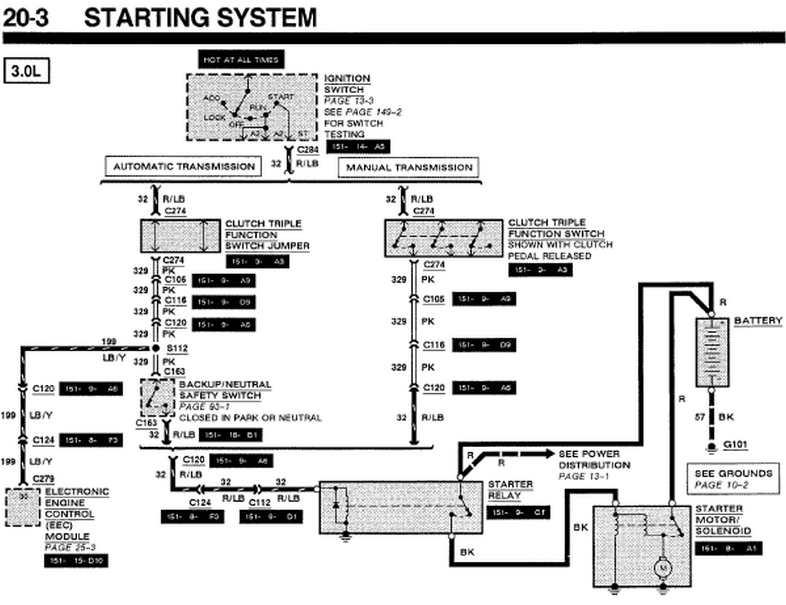 Neutral Switch Wiring Diagram