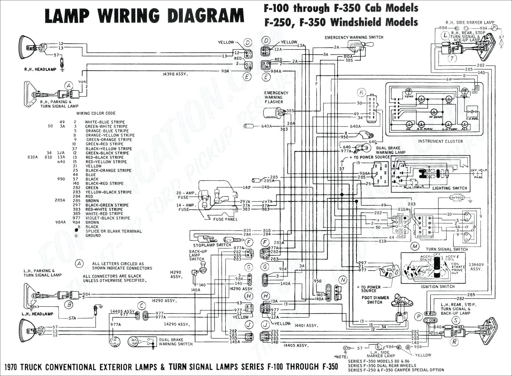 Universal Trailer Wiring Diagram