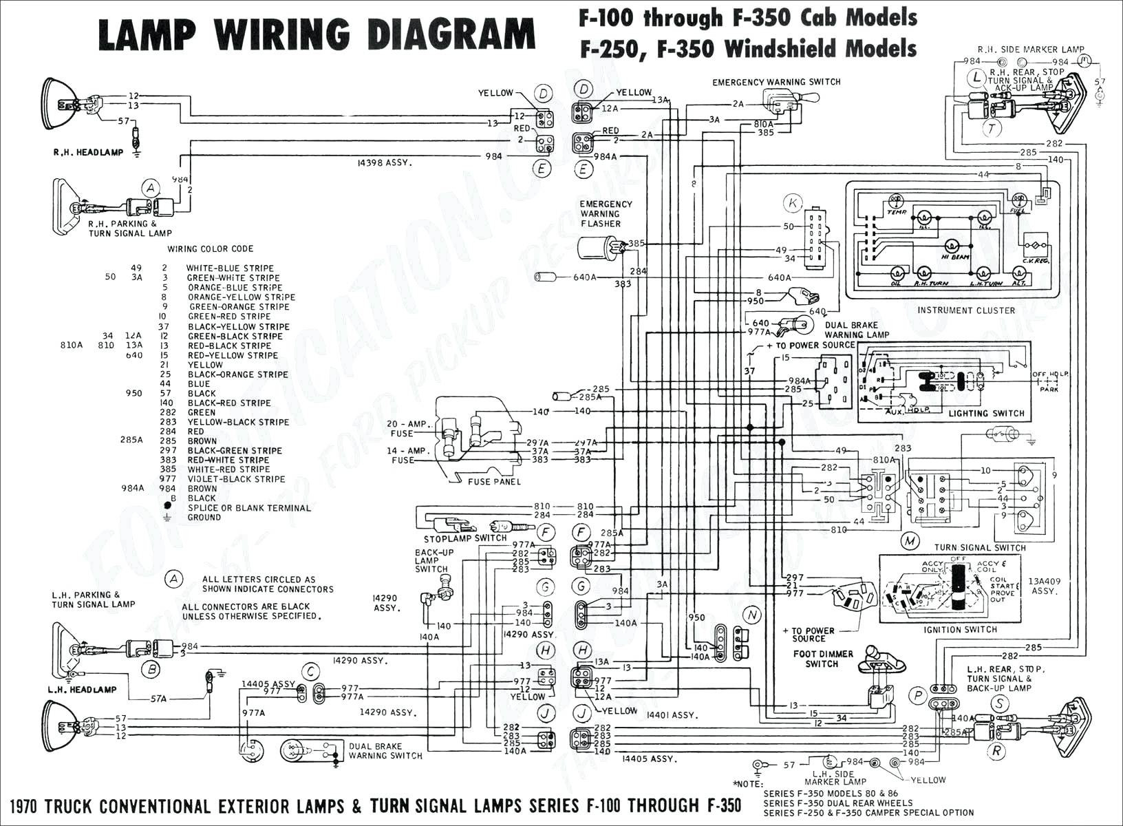 Ford F250 Trailer Plug Wiring Diagram