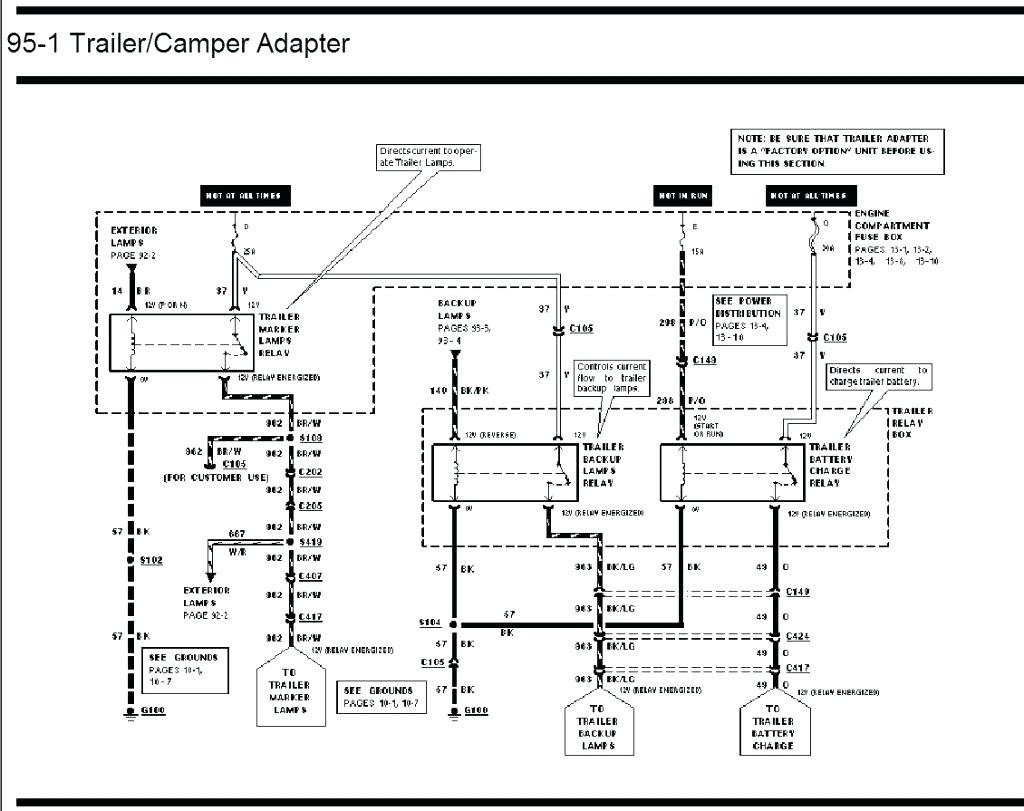Karavan Trailers Wiring Diagram