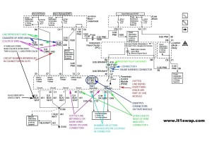 Toyota Tundra Trailer Wiring Harness Diagram | Trailer