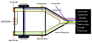 Harbor Freight Trailer Light Kit Wiring Diagram | Trailer