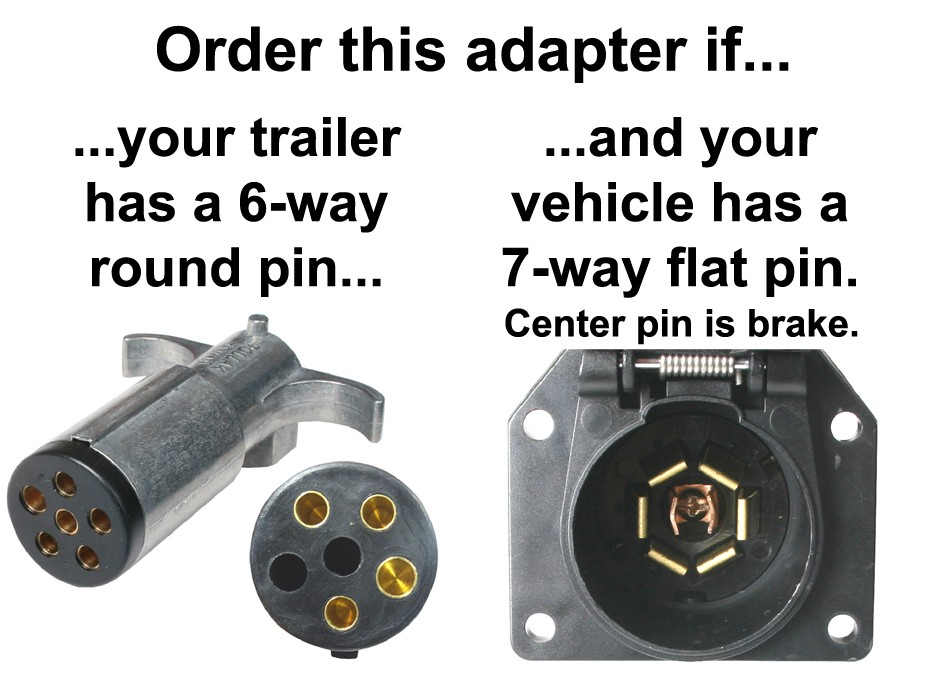 7-Way Flat Pin To 6-Way Round Pin Connector Adapter