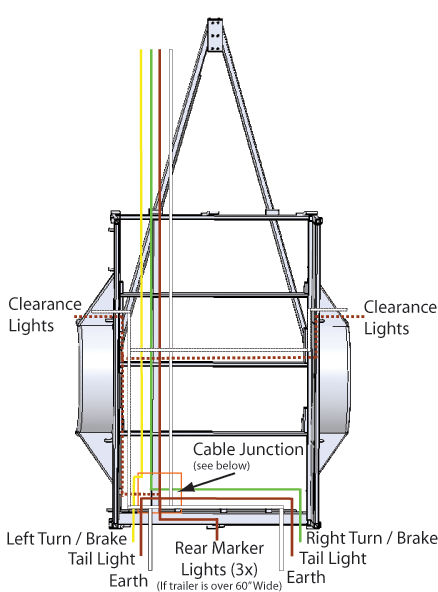 wiring diagram for tandem axle trailer  flygt submersible