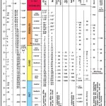 Wentworth-Grain-Size-Chart