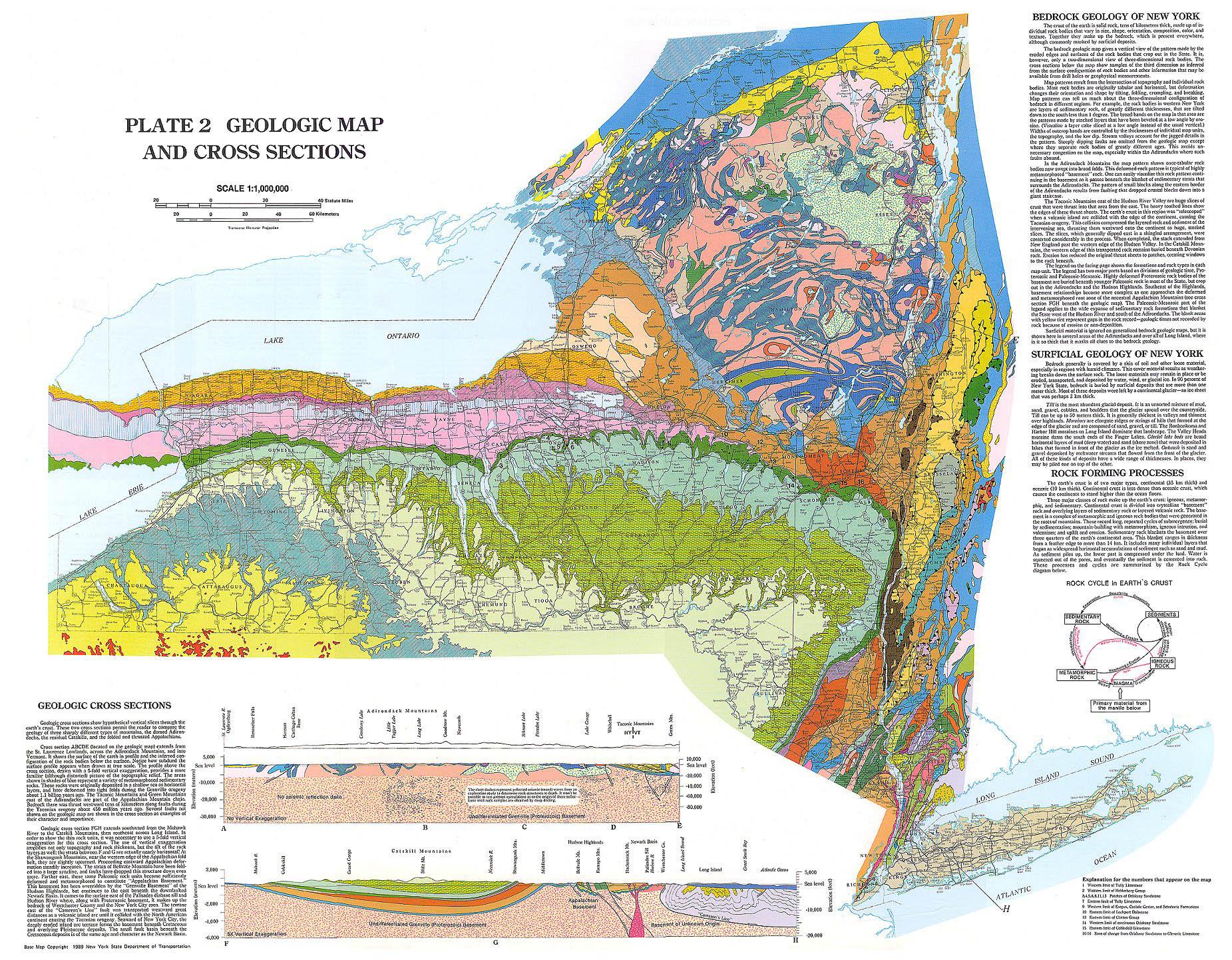North East Geology Trailism