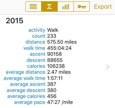 2015-miles-walk