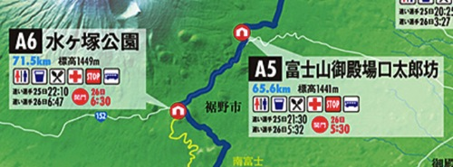 COURSE MAP RACERS ULTRA TRAIL Mt FUJI