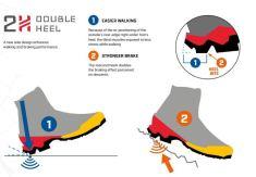 La_sportiva_double_heel