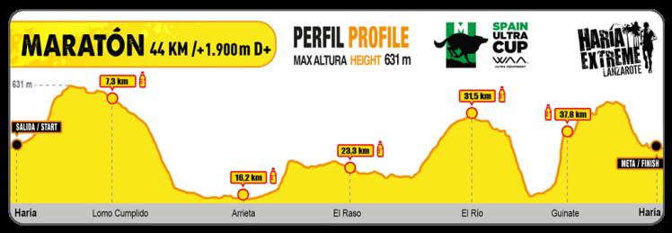 perfil-Maraton-2017