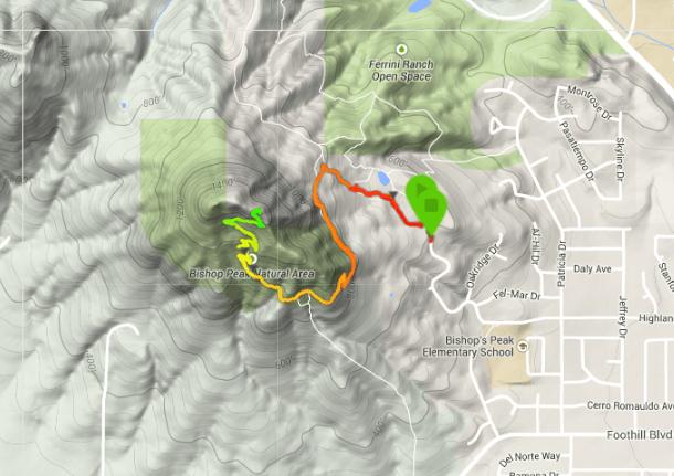 Bishop Peak Trail