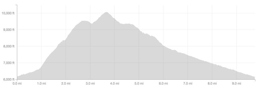 Mt. Baldy Mt. Harwood via Register Ridge