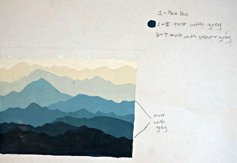 Create A Mountain Mural Trail To Summit